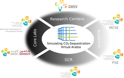KAUST-Cooperation.png